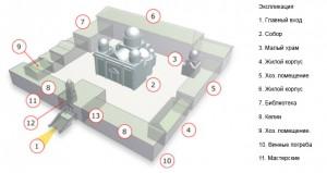 План комплекса монастыря